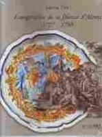 Imagen de Iconographie de la faïence d'Alcora (1727-1798).